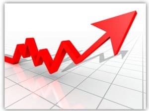 Auto insurance Satisfaction rates