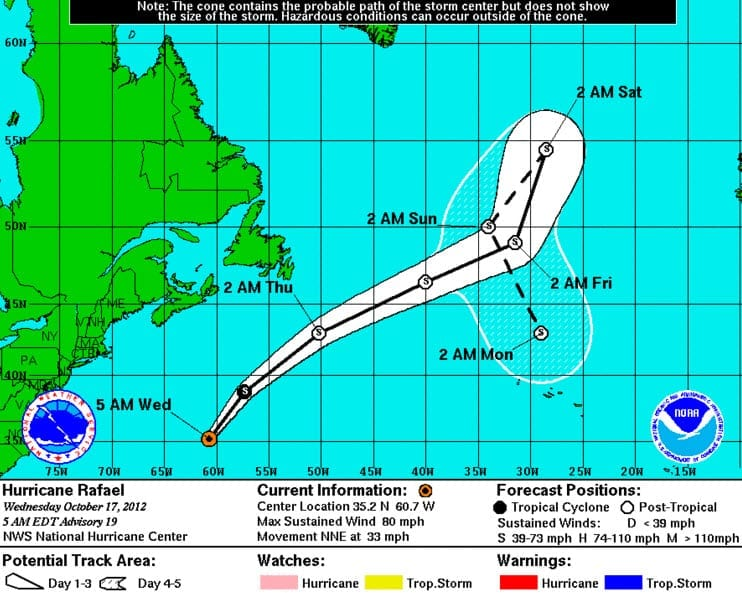 Hurricane Rafael path