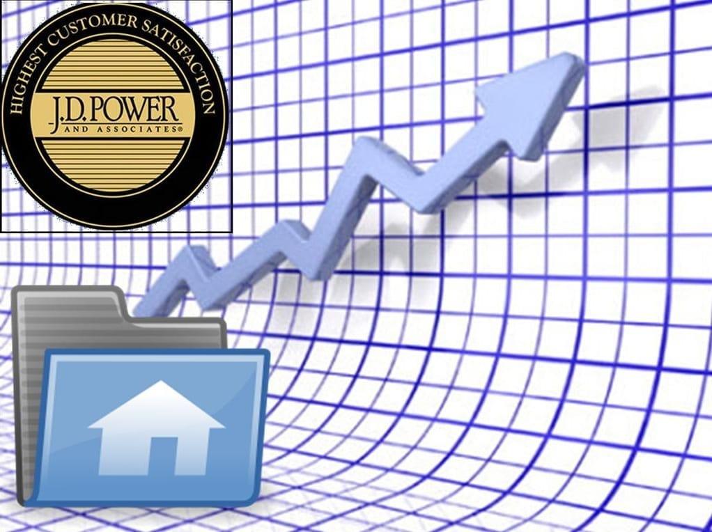 J.D. Power Report Homeowners Insurance
