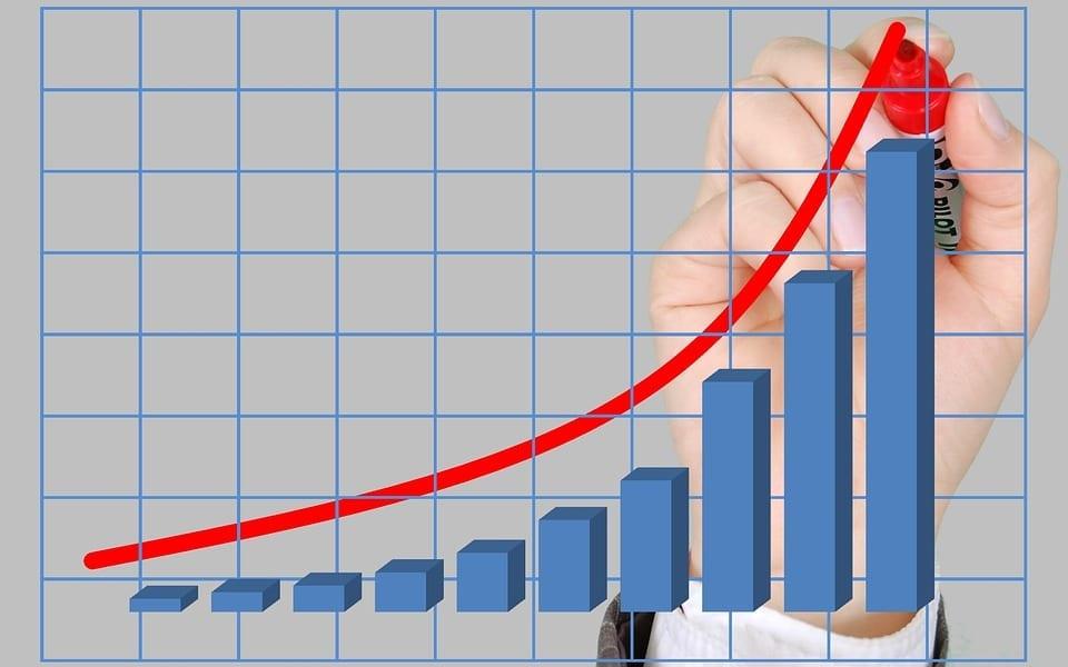 Michigan Auto Insurance Rates - Graph - Auto Insurance rates on the rise