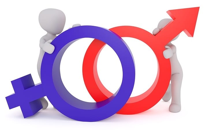Anti-Gender discrimination law - male & female