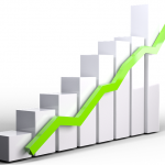 Earthquake insurance rates - Graph