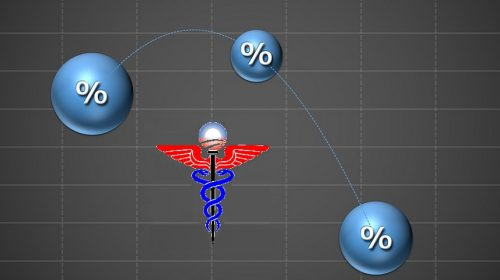 Americans Covered by Health Insurance Plans Percentage Decline