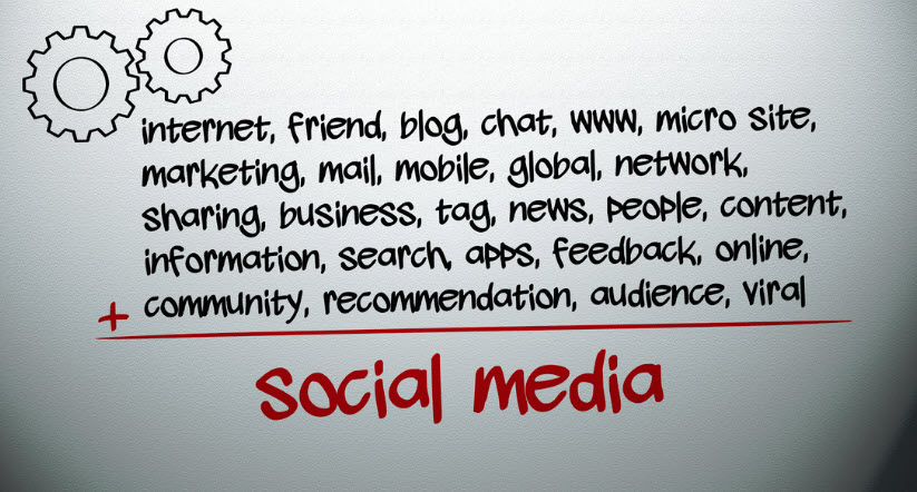 how to social media marketing