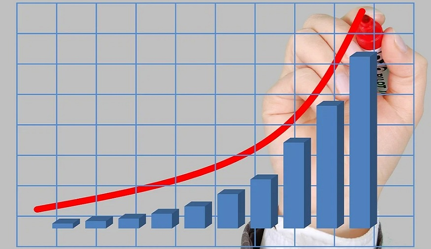 Commercial Insurance prices - graph